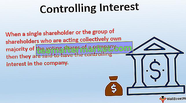 Kontrolle der Interessen