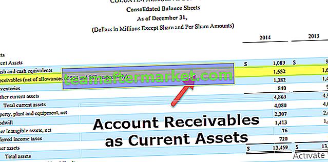 Ist die Forderung ein kurzfristiger Vermögenswert?