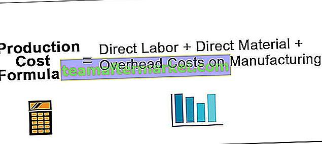 Formula Biaya Produksi