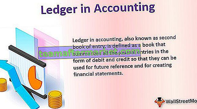 Grand livre en comptabilité