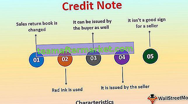 Kredietnota