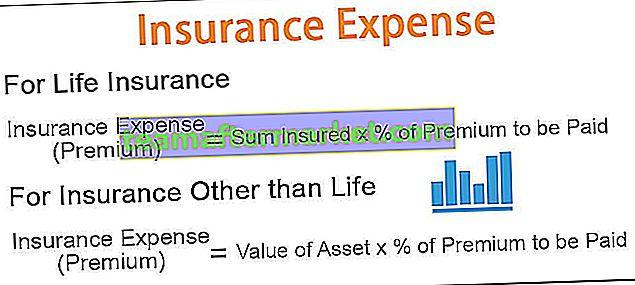 Gastos de seguro