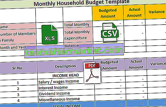 Sjabloon voor maandelijks huishoudbudget
