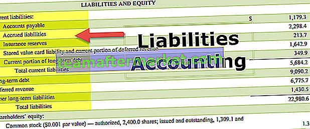 Verbindlichkeiten im Rechnungswesen
