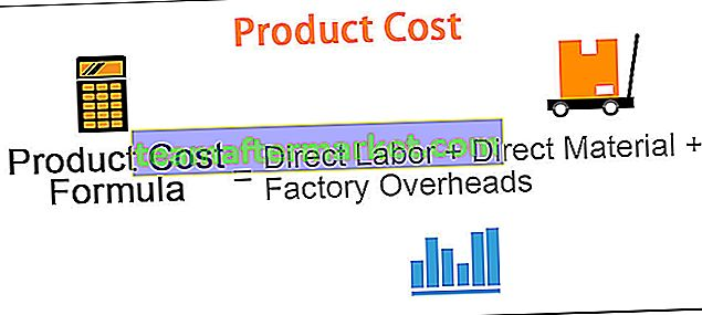 Produktkosten