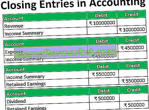 Registrazioni finali nella contabilità
