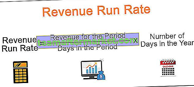 Revenue Run Rate