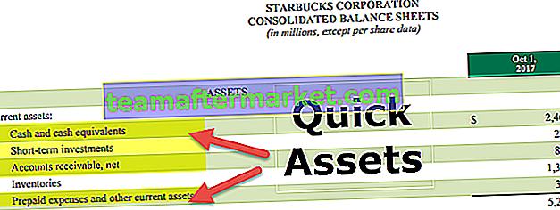 Schnelle Assets