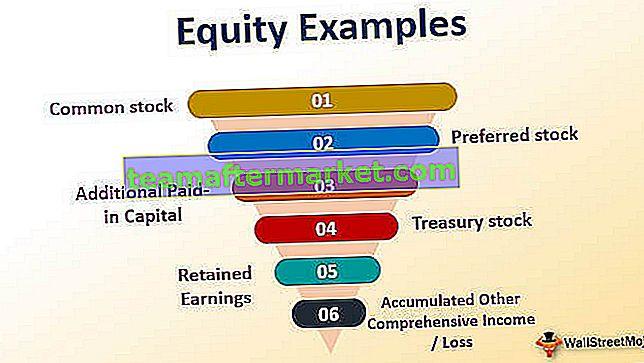 Beispiele für Eigenkapital