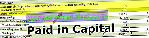 Kapitalrücklage