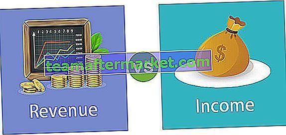 Einnahmen gegen Einkommen