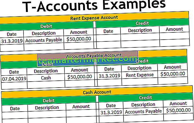 T-Account Beispiele