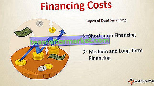 Finanzierungskosten