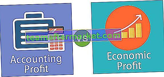 Buchhaltungsgewinn gegen Wirtschaftsgewinn
