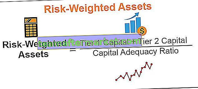 Risikogewichteter Vermögenswert