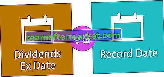 Dividenden Ex-Date vs Record Date