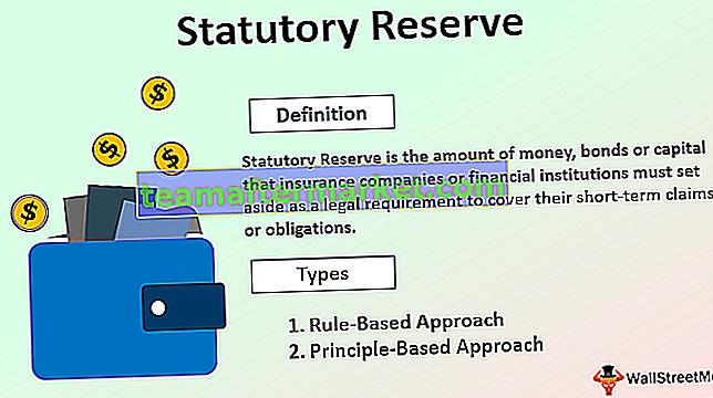 Gesetzliche Reserve