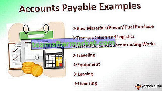 Beispiele für Kreditorenbuchhaltung