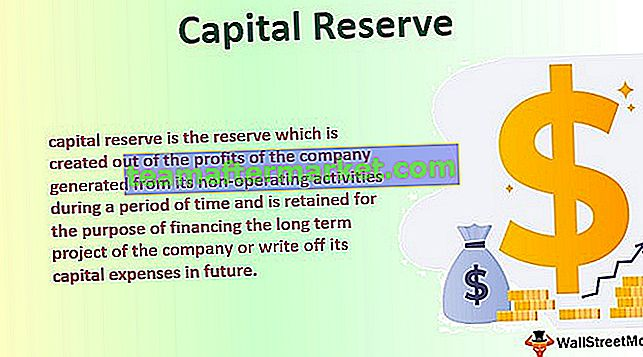 Kapitalreserve