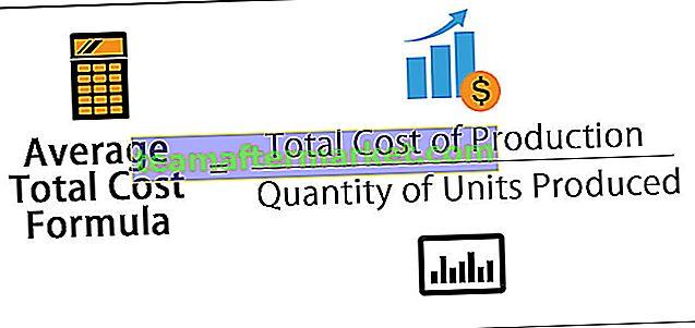 Durchschnittliche Gesamtkostenformel