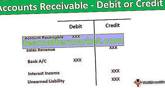 Debitorenbuchhaltung - Lastschrift oder Gutschrift?
