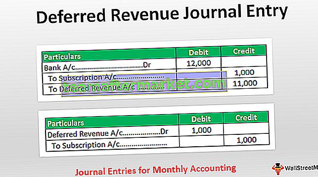 Journaleintrag für abgegrenzte Einnahmen