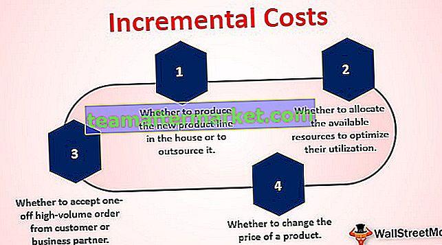 Mehrkosten