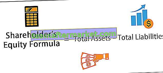 Eigenkapitalformel