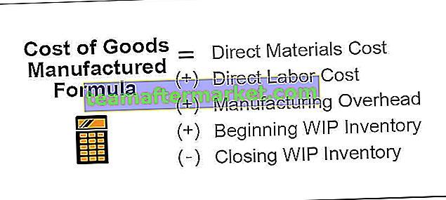 Kosten van goederen vervaardigde formule