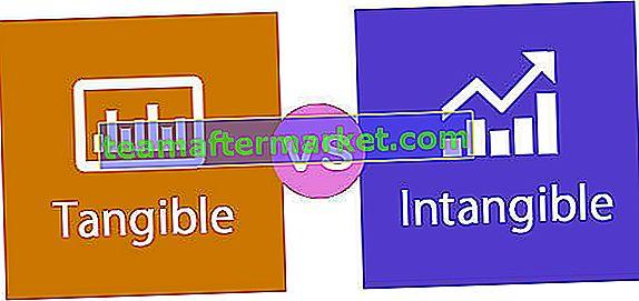 Materiell gegen immateriell