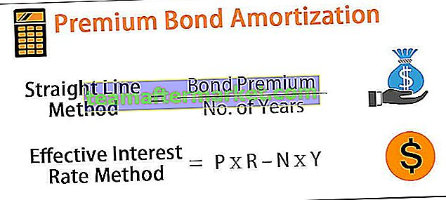 Amortissement de la prime obligataire