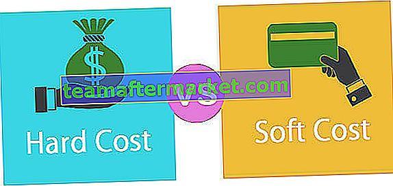 Harte Kosten gegen weiche Kosten