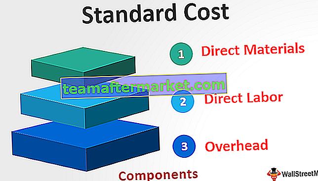 Standardkosten