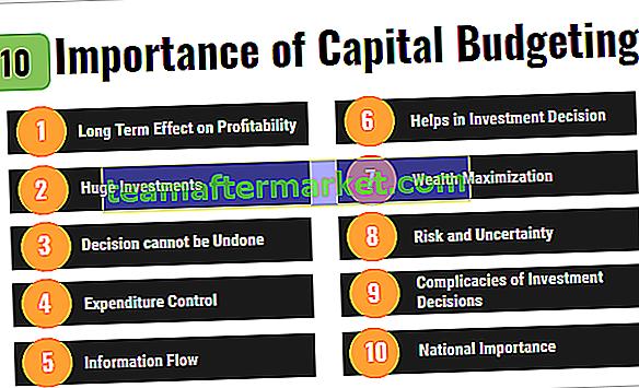 Bedeutung der Kapitalbudgetierung