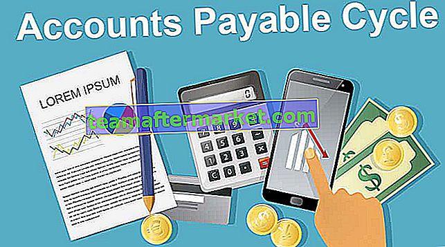 Kreditorenbuchhaltungszyklus