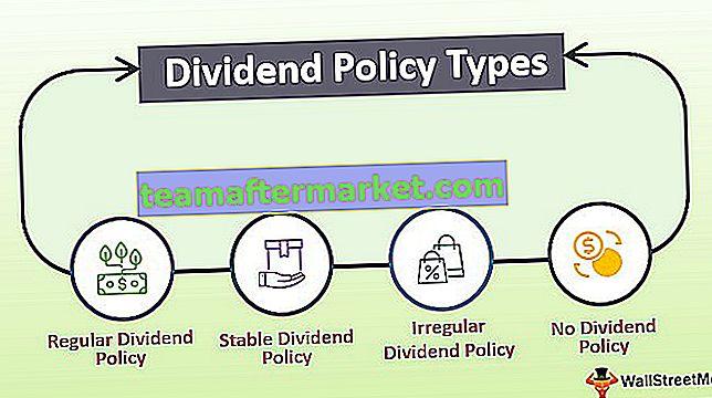 Arten der Dividendenpolitik