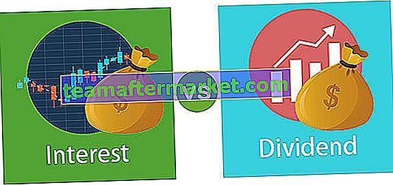 Zinsen gegen Dividende | Top 9 Unterschiede (mit Infografiken)