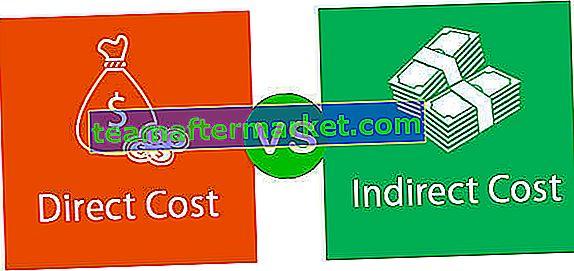 Costo diretto vs costo indiretto
