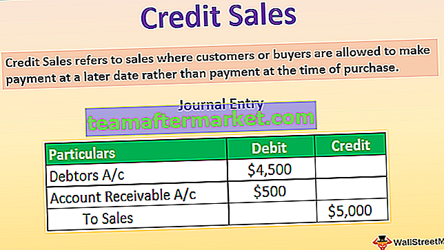 Vendite a credito