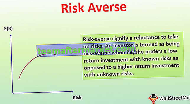 Réticent au risque