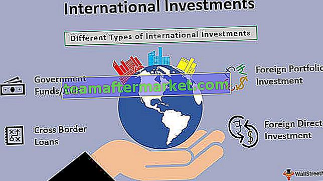 Internationale Investitionen