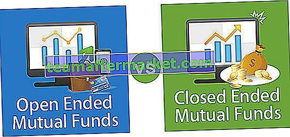Fonds communs de placement ouverts ou fermés