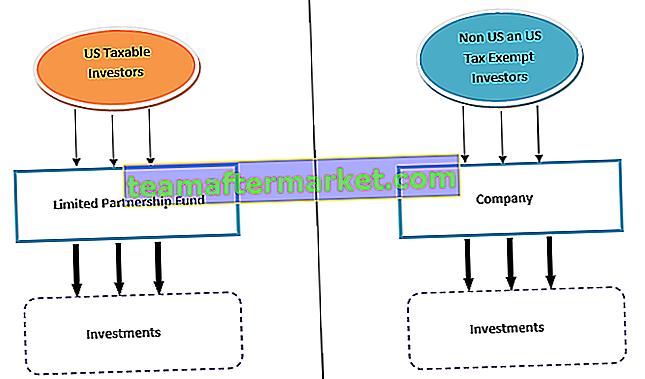 Comment fonctionne un hedge fund?