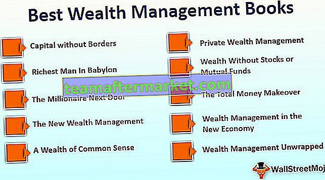 Top 10 der besten Wealth Management Bücher