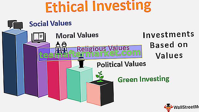 Investissement éthique