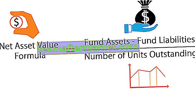 Formule de la valeur liquidative