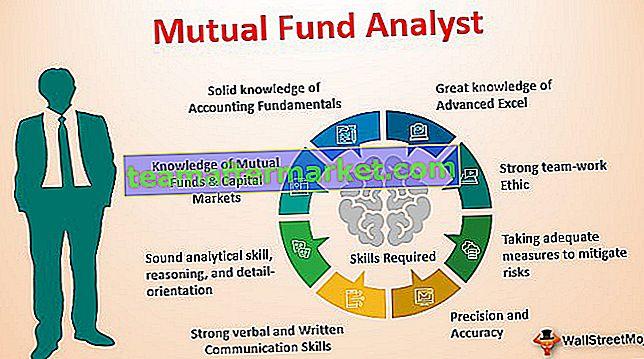 Analyste de fonds communs de placement