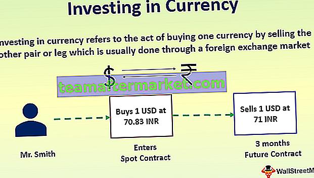 Investir dans la monnaie