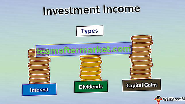 Revenu d'investissement