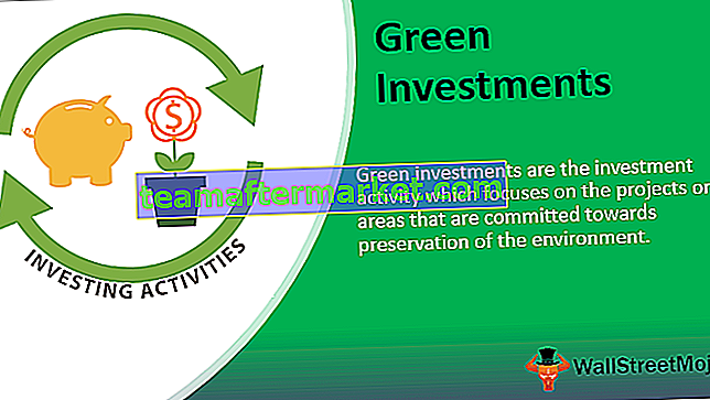 Investissements verts
